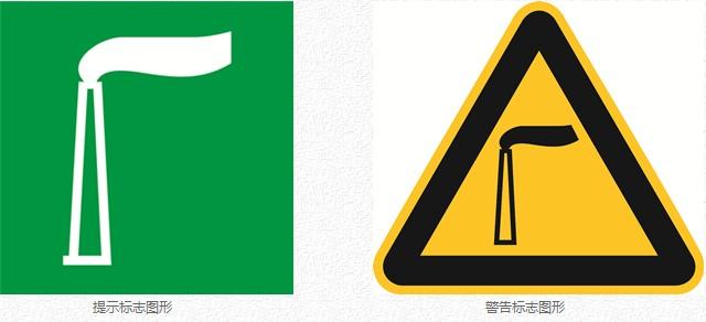 噪声排放源的标准图形
