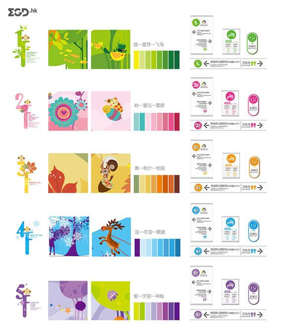 北京东区儿童医院egd环境图形设计