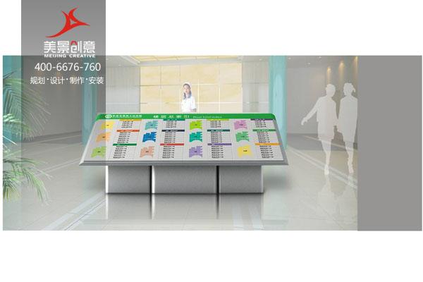 怀化市第四人民医院导向标识设计